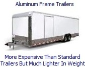 Aluminum Enclosed Cargo And Car Trailers